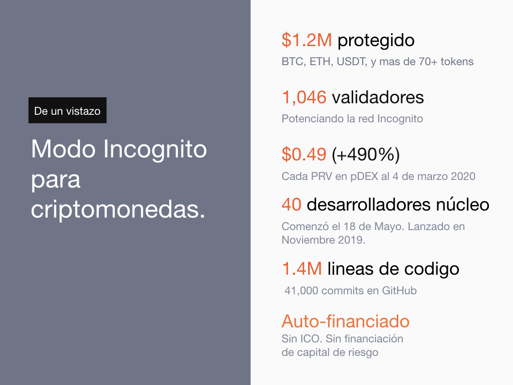 Incognito Feb spanish 1.001