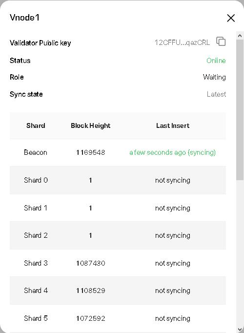 Screenshot_2021-04-27 Incognito Monitor Nodes(2)