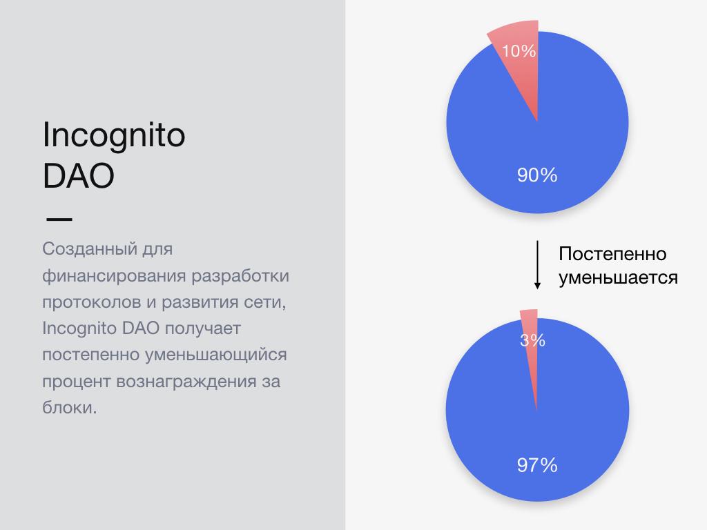 Incognito apr_9_2020 (RU).032