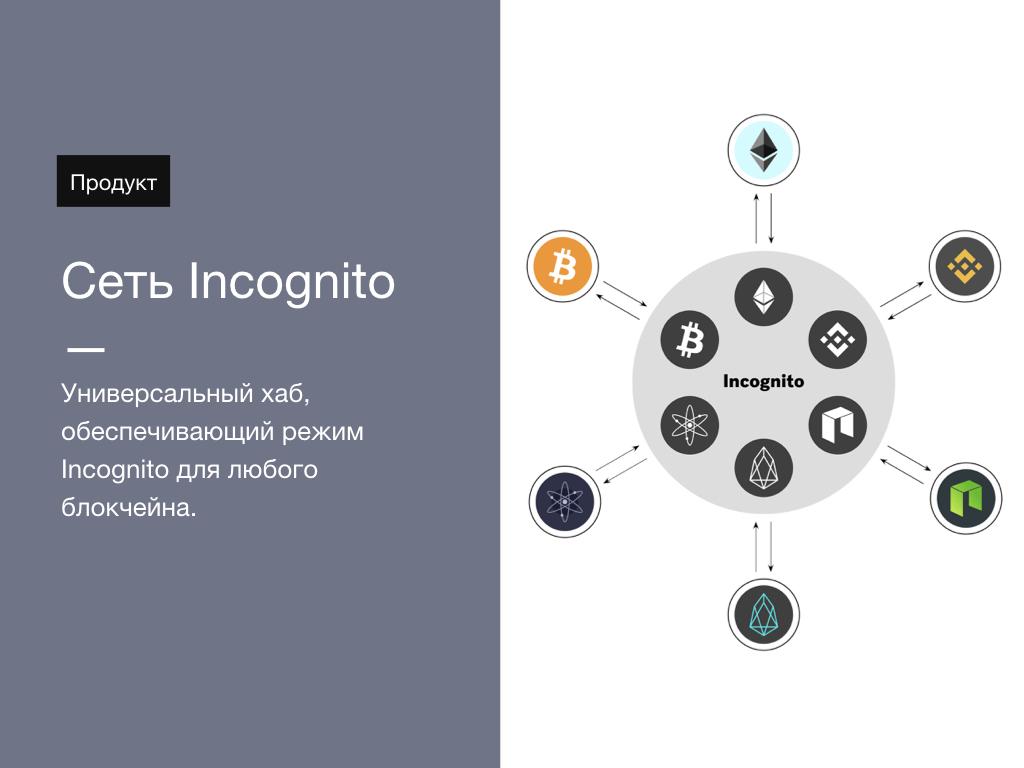 Incognito apr_9_2020 (RU).008