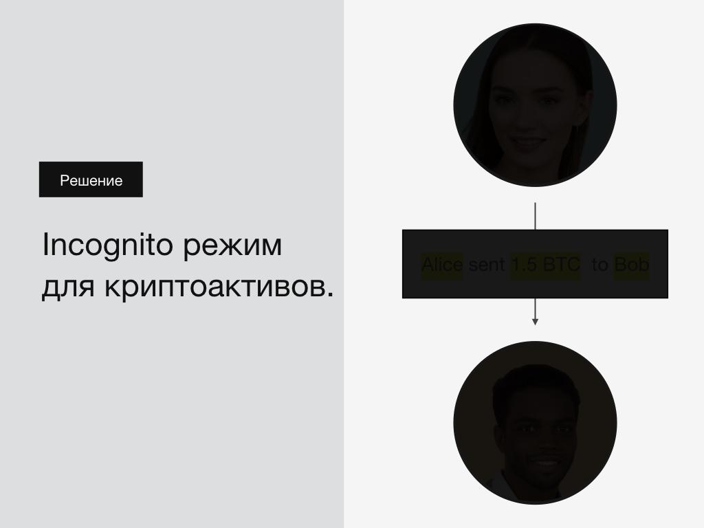 Incognito apr_9_2020 (RU).004